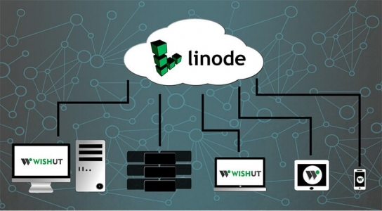 3 of the Best Cloud Hosting Providers in 2019 | Fast Cloud